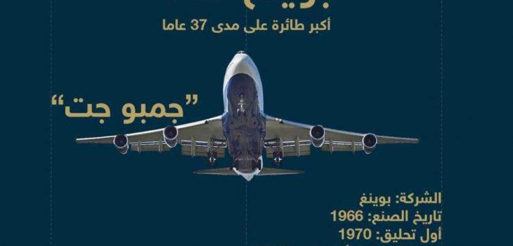 بالاسماء : طائرات شهيرة تحال للتقاعد