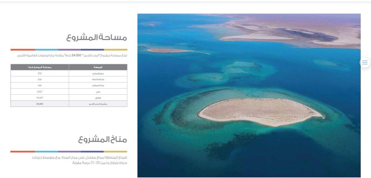 المملكة تحدد موعد إقامة منتجعات على 50 جزيرة سياحية